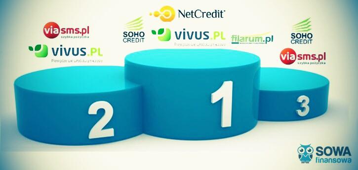 pożyczki z najtańszymi kosztami nieterminowości