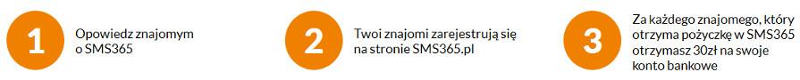 promocja w SMS365