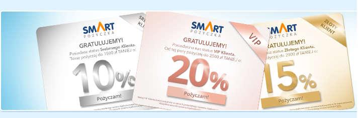 Lojalni pożyczają taniej – 20% zniżki w Smart Pożyczka