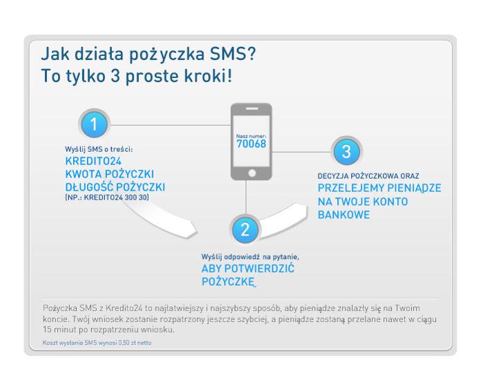 kredito24-sms